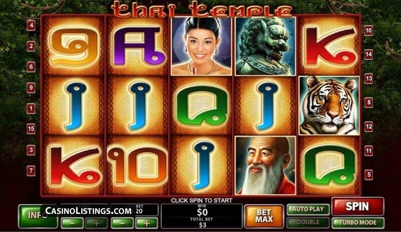 Bonus et promotions dans les casinos en ligne Casino technology