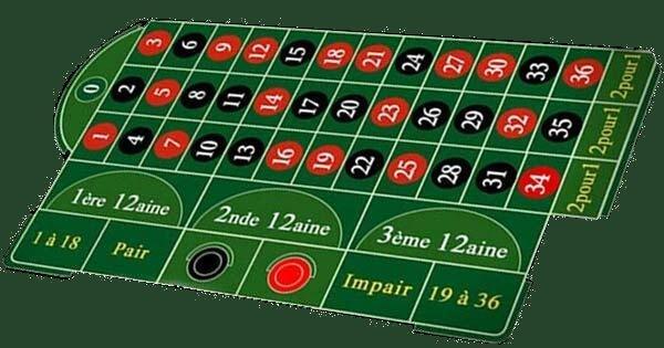 pari pair ou impair sur la roulette